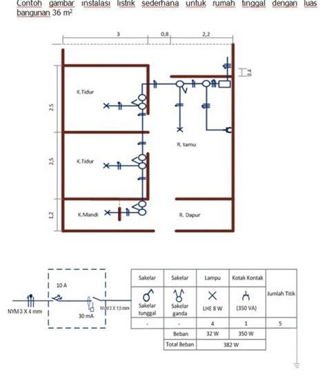 gambar wiring diagram listrik rumah efcaviation