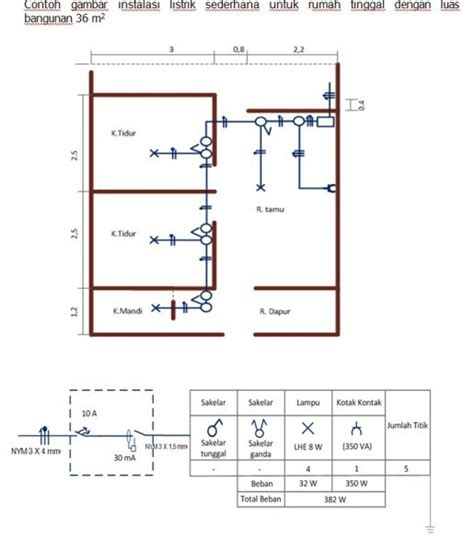 contoh rangkaian dan instalasi listrik rumah sederhana