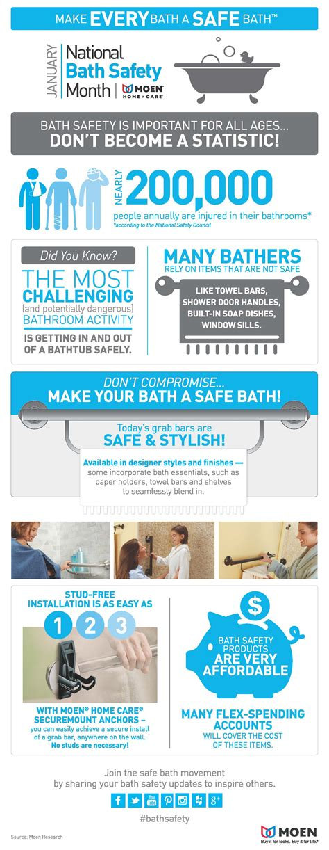 do you know where the bathroom is did you know january is national bath safety month check