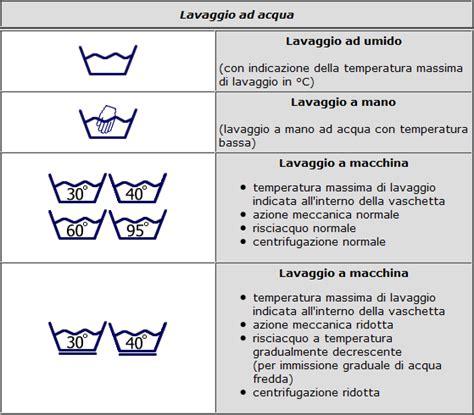 Simbolo Lavaggio In Lavatrice by Mobili Lavelli Simboli Lavaggio In Lavatrice