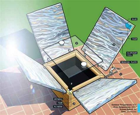 diy solar projects 18 diy solar projects that you can actually do