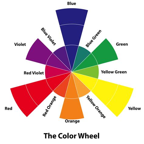 color wheel interior design primitive colors this interior design color wheel was just