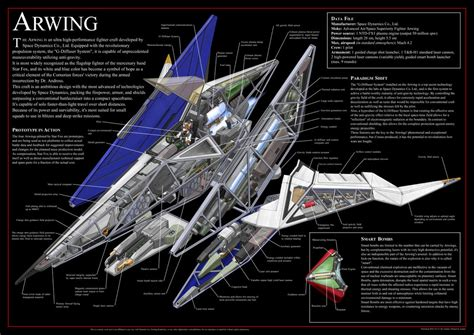 incredible cross sections star wars incredible cross sections awring by nejinoki on deviantart