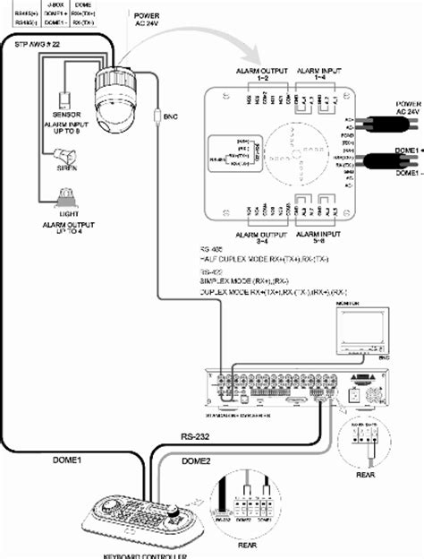 swann security wiring diagram wiring diagrams