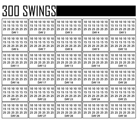 swing challenge 300 kettlebell swings per day this can be done break it