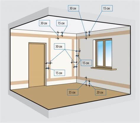 some useful advices about the wiring in your home top