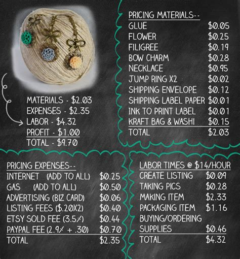 Handmade Jewelry Pricing Formula - poofy cheeks i m a mompreneur now what pricing your items