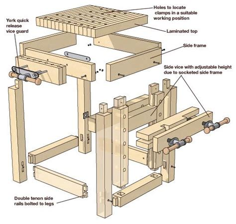 carving bench plans build a carving bench the woodworkers institute