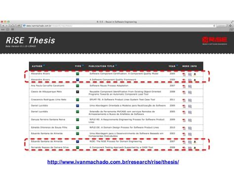 thesis or dissertation how to publish your thesis or dissertation as a book