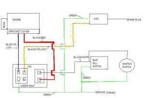 mini bike wiring diagram mini mini cooper free wiring diagrams