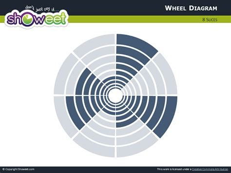 Resume Examples 2013 by Wheel Diagrams For Powerpoint