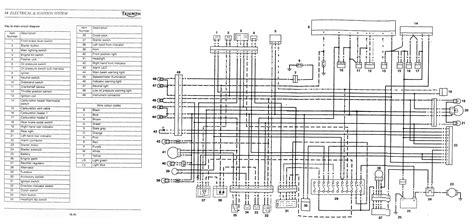 bonnevilleamerica electrical