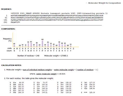protein molecular weight calculator help pir protein information resource