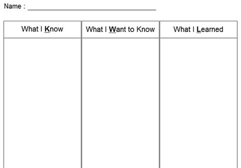 kwl template kwl chart templates to or modify onlinecreately