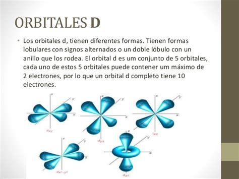 estructura at 243 mica modelos at 211 micos imagenes de los orbitales s p d f blog de biomedicina 2