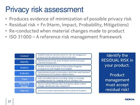 Privacy Risk Assessment Template Tomhewitt Org Privacy Risk Assessment Template
