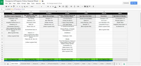 Machine Downtime Spreadsheet by Downtime Tracking Spreadsheet Laobingkaisuo