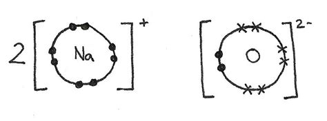 picture suggestion for electron diagram dot and cross diagrams related keywords suggestions