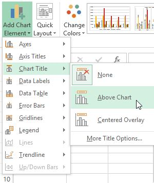 reading layout excel 2013 excel 2013 charts