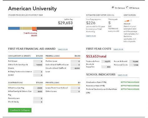 Financial Aid Award Letter Budget A New Tool For Comparing College Financial Aid Award Letters Cost Of College