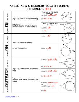 geometry angle arc segment relationships  circles