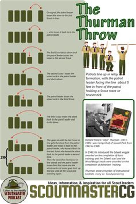 Teh Merit here s how i patrol leaders in fifteen minutes