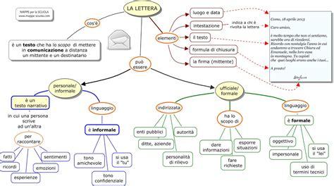 studiare lettere lettera ed e mail felici di studiare