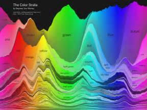 pretty color names alle kleuren van de regenboog