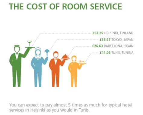 the room costs helsinki boasts the most expensive room service in the world daily mail