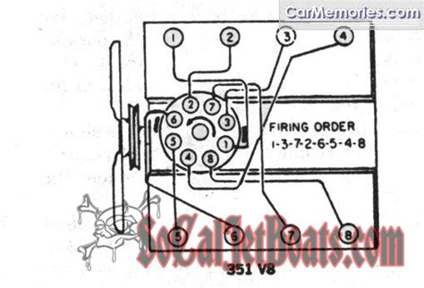 460 firing order diagram diagrams 460 firing order