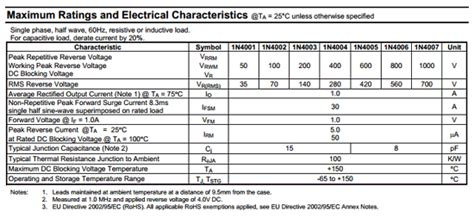 1n4007 diode voltage drop diodes in4007 даташит in4007 pdf даташитов datasheetbank