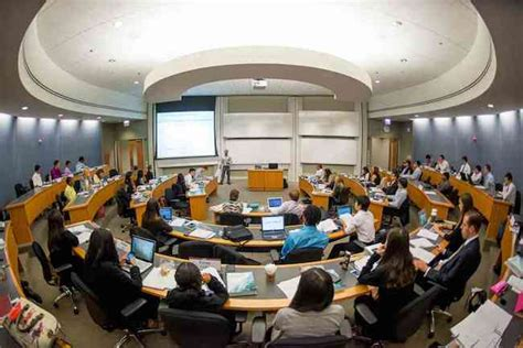 Booth Mba Courses by Our 2014 Ranking Of The Best Emba Programs