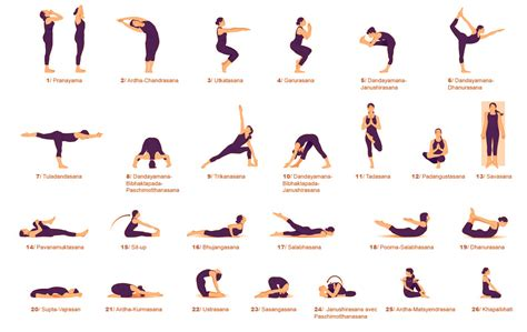 learn about bikram poses asanas sequences