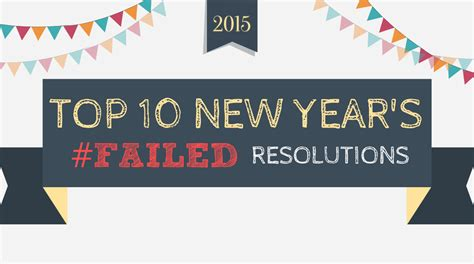 top 10 failed new year s resolutions infographic