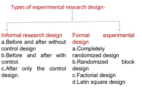 experimental research design unit 1 marketing research