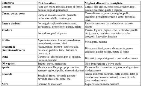 bruciore di stomaco e acidit 224 rimedi naturali cause e dieta