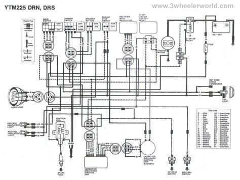 kawasaki klf300 wiring diagram wiring diagram with
