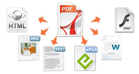 pdfmate  tools  converter pro  converter