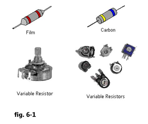function of resistor variable what is the function of variable resistor 28 images what is a fixed resistor with pictures