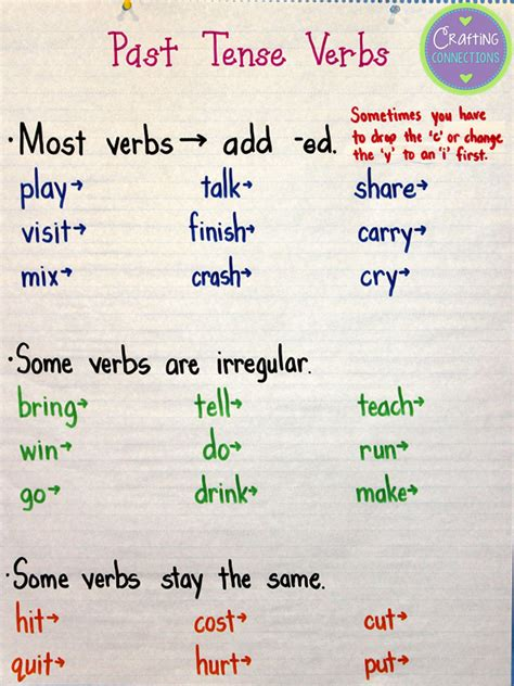 1000 images about verbs on verbs linking verbs and verb tenses