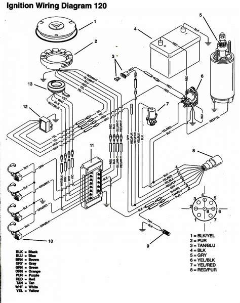5 0 mercruiser thunderbolt ignition wiring diagram engine
