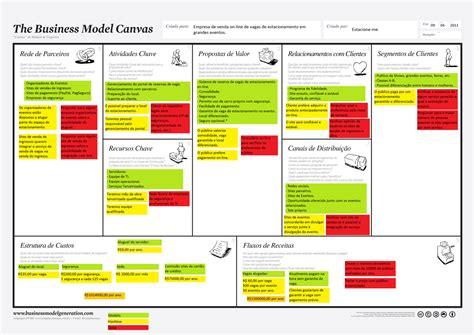 Original Visual Teams Buku Bisnis bisnis model kanvas bisnis 2014