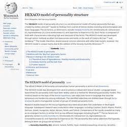 Hexaco Model Of Personality