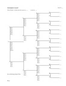 family pedigree chart template 12 best images of family tree pedigree chart worksheet 6