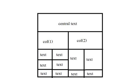 how to a table in html code html code of table with various row and column size
