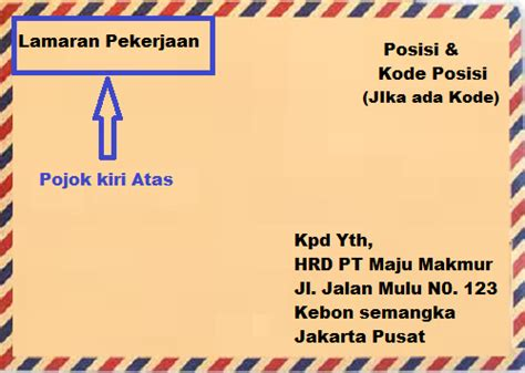 contoh surat lamaran kerja yang baik dan benar bahasa indonesia