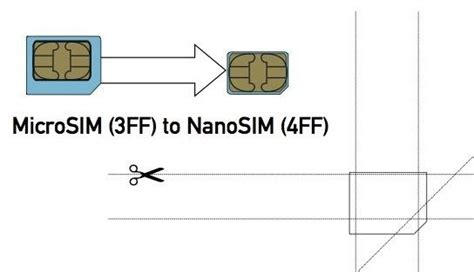 How To Convert Sim Card To Micro Sim Template by How To Convert A Micro Sim Card To Fit The Nano Slot On