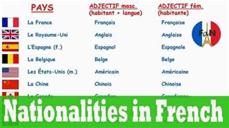 masculine and feminine countries in countries and nationalities in vocabulary