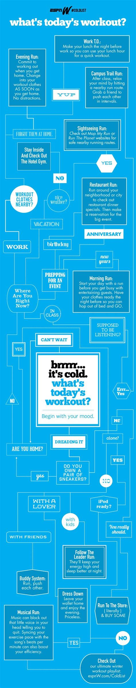 today was a day flowchart workouts make chions should you really workout today