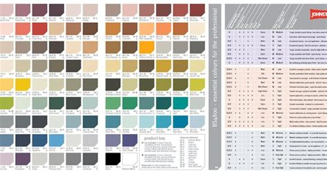 100 paint colors card paint colors for inspiring living spaces paints asian